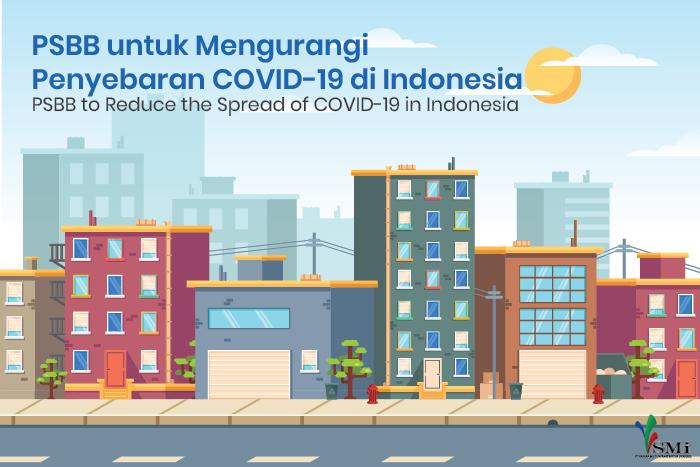 Panduan PSBB Sumatera Barat
